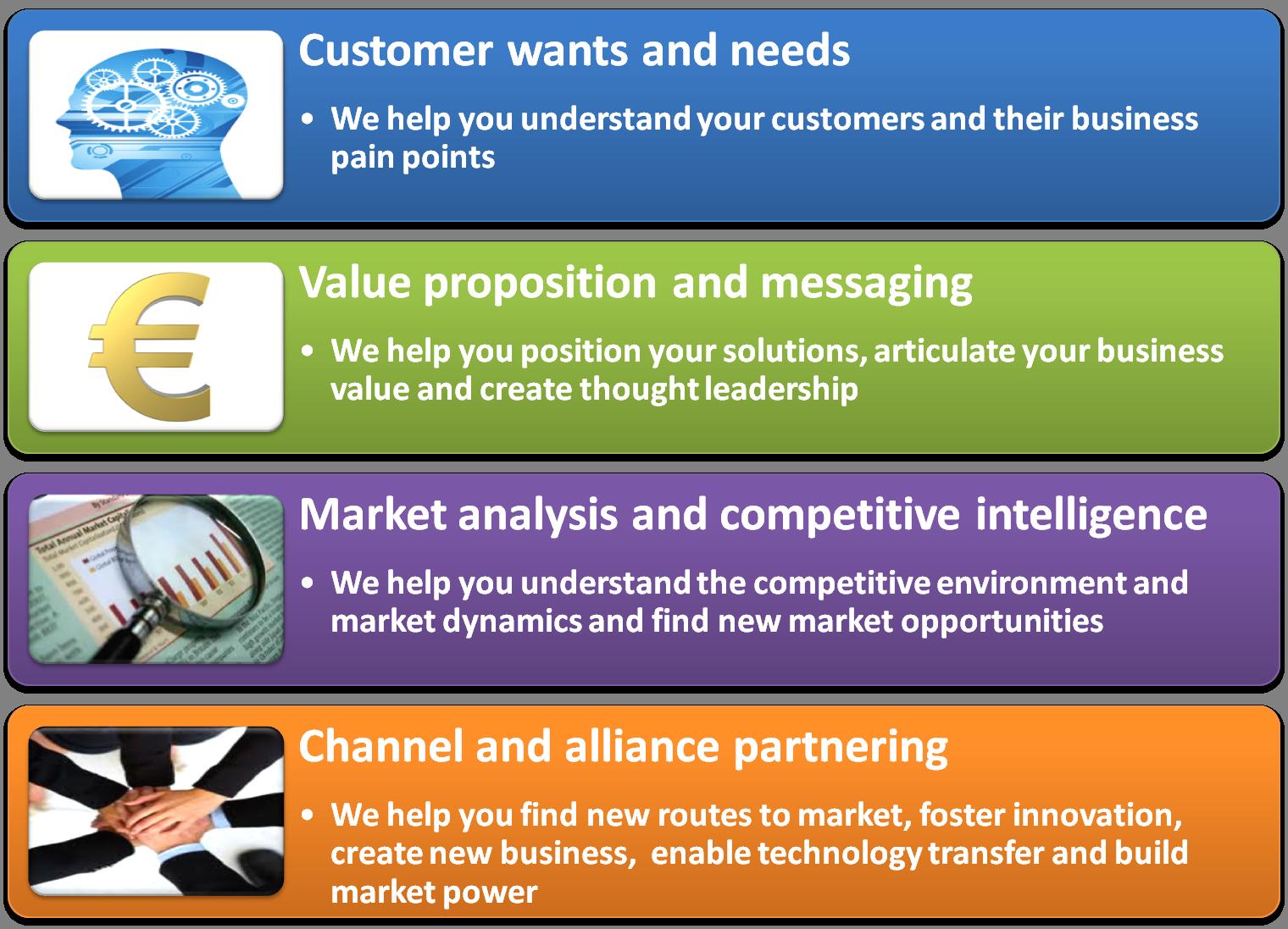 Custom Research   Global Information