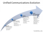 Social Communications and Collaboration