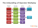 The Unbundling of Operator Multiplay