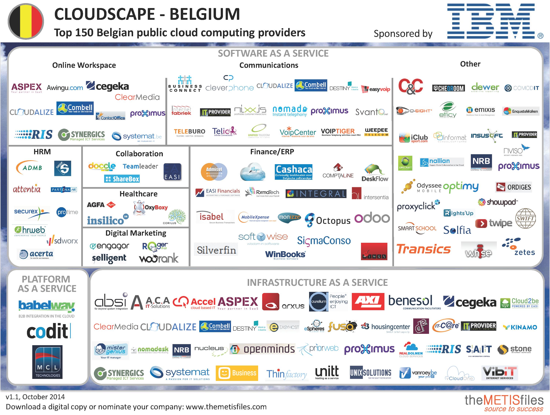 Belgium Cloudscape LogoGraphic