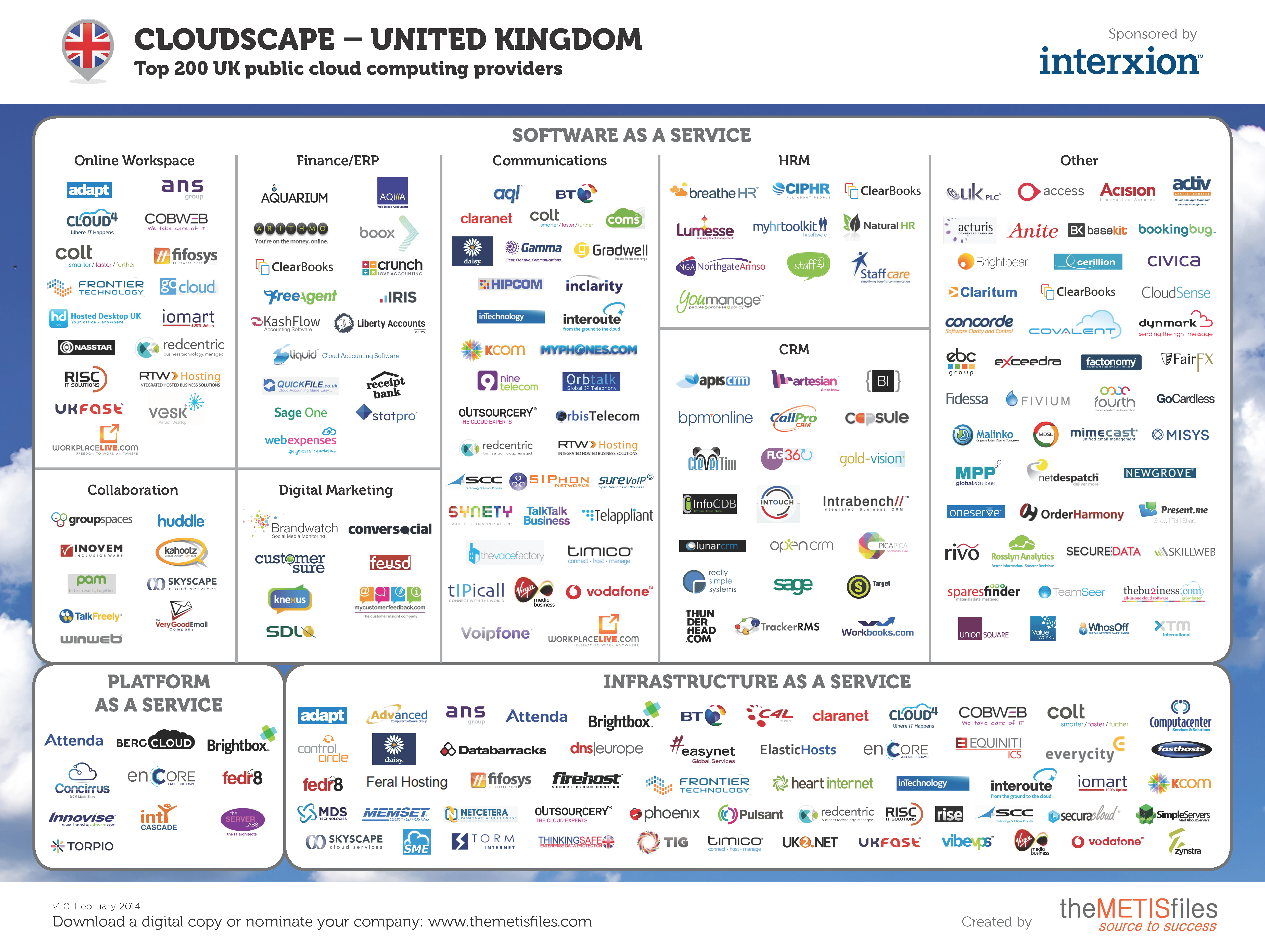 Cloudscape UK v1.0