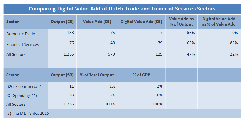 trade vs finance