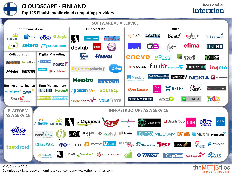 Finland Cloudscape Logographic v1.0