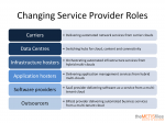 Changing role of cloud & hosting providers