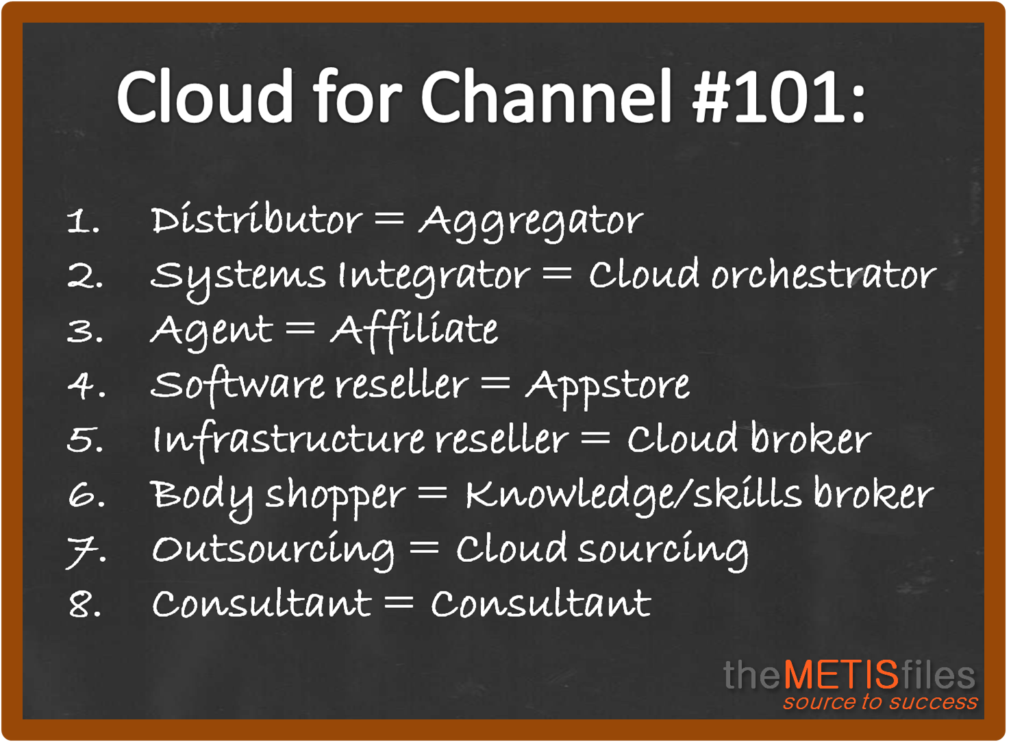 Want To Know More About Cloud For Channel? | The METISfiles